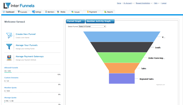 InterFunnels review sales funnel software